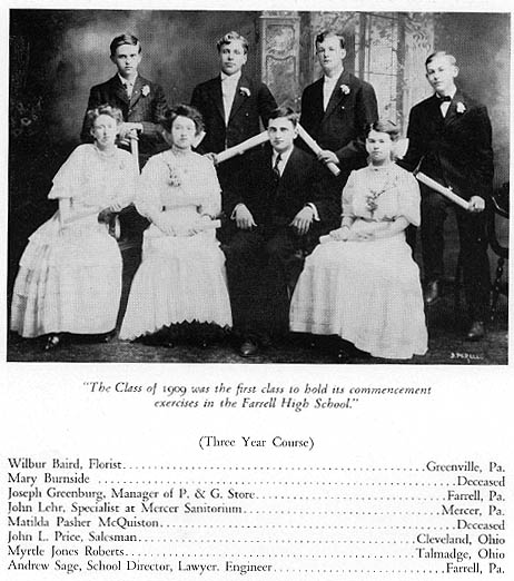 [Farrell High School - Class of 1908-09]